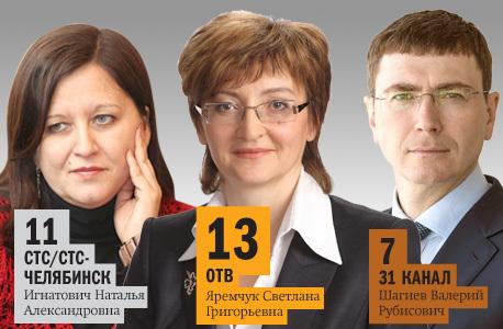 Рейтинг телеканалов в Челябинске 4