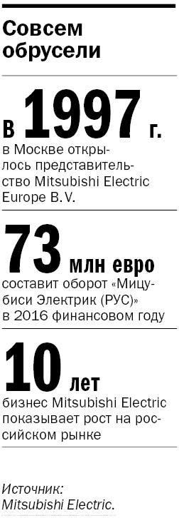 Mitsubishi Electric пустила сеть в Екатеринбург 1