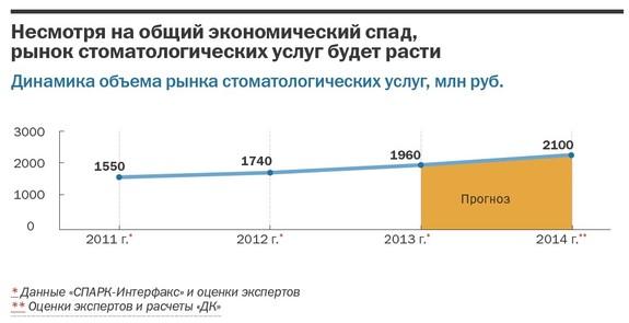 Рейтинг частных клиник Челябинска 32