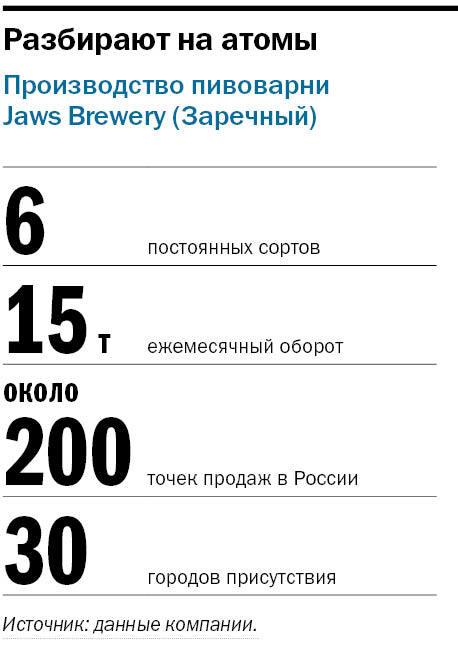 Как Jaws Brewery наладила производство крафтового пива на Урале: опыт Игоря Елсукова 1