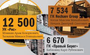 Рейтинг ресторанов в Ростове-на-Дону 7