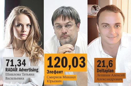Рейтинг рекламных агентств  17