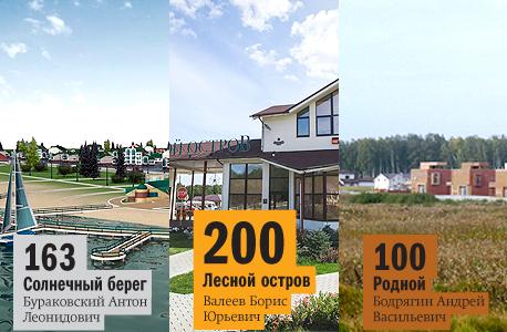 Рейтинг коттеджных поселков Челябинска  27