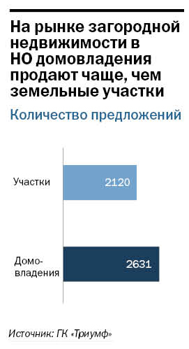Рейтинг агентств недвижимости Н. Новгорода 6