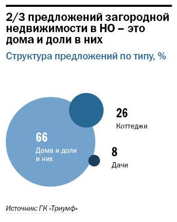 Рейтинг агентств недвижимости Н. Новгорода 8