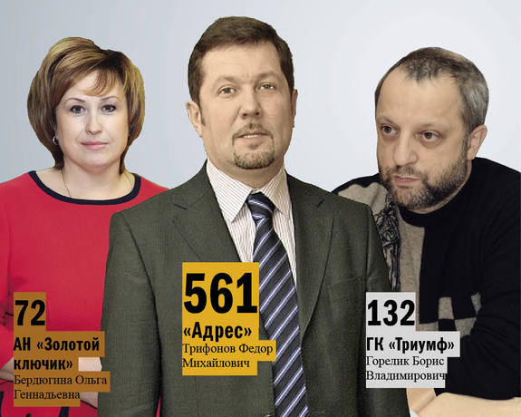 Рейтинг агентств недвижимости Н. Новгорода 11