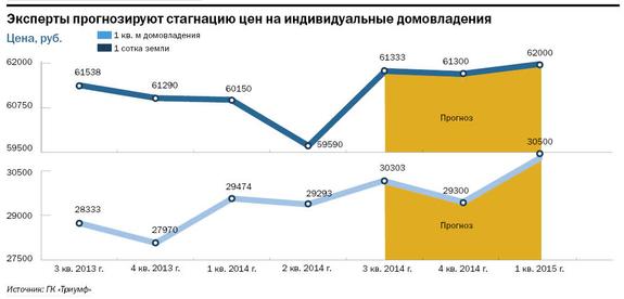 Рейтинг агентств недвижимости Н. Новгорода 12