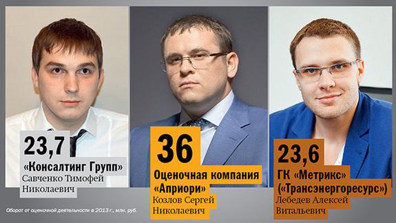 Рейтинг оценочных компаний Екатеринбурга 2016 11