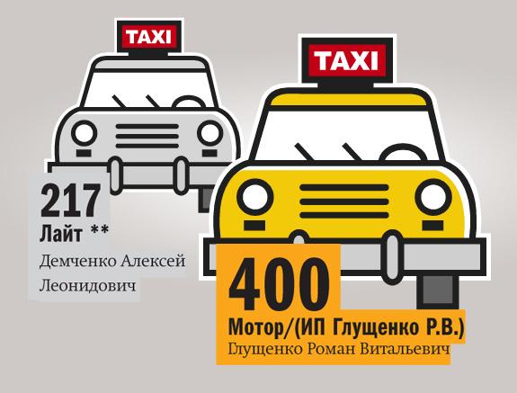 Рейтинг таксомоторных компаний в Ростове-на-Дону 4