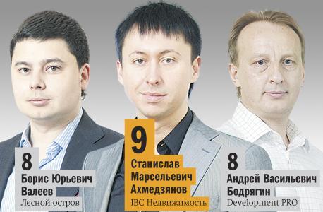 Рейтинг упоминаемых персон и компаний в Челябинске 1