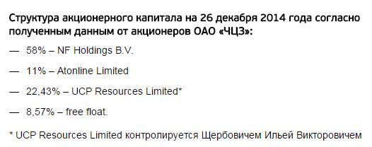 Бизнесмен Илья Щербович увеличил долю в Челябинском цинковом заводе 1