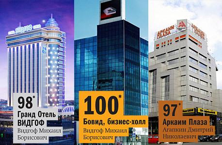 Рейтинг бизнес-центров Челябинска 19