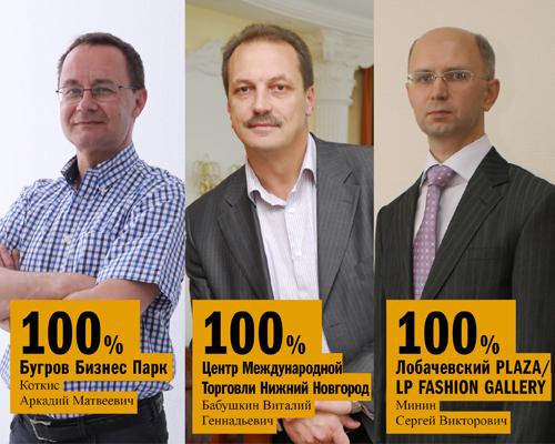 Рейтинг бизнес-центров Нижнего Новгорода 2015 4