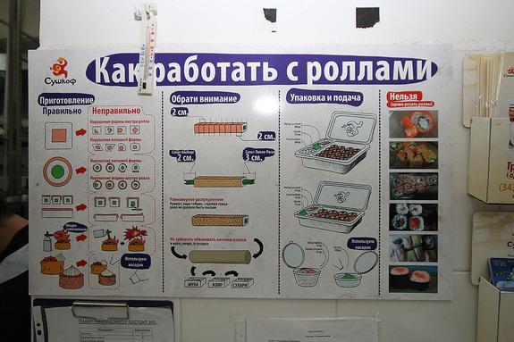 Как начинался «Сушкоф» в Екатеринбурге: бизнес-опыт Ивана Зайченко  11