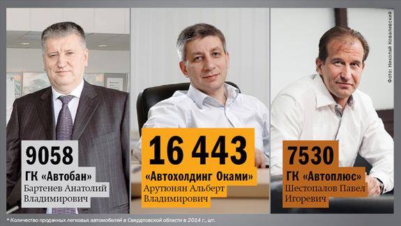 Рейтинг дилеров автомобилей в Екатеринбурге 2014 4