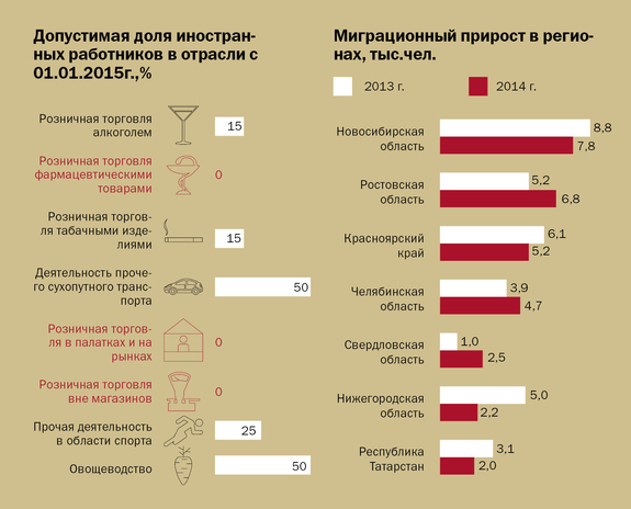 Инфографика по рынку труда 4