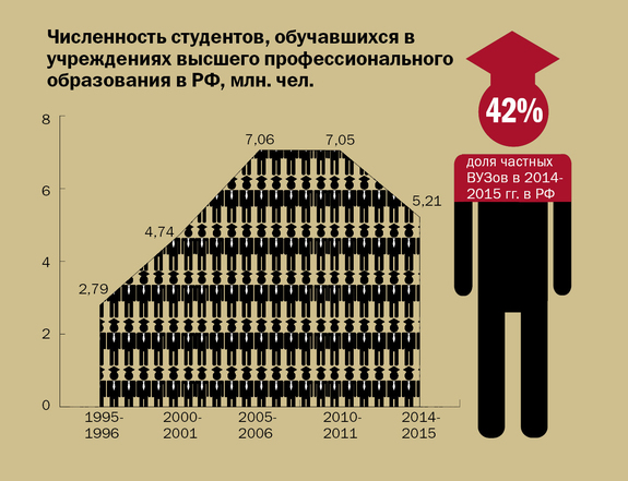 Инфографика по рынку труда 8