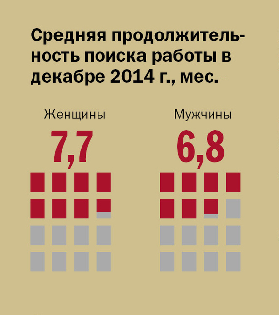 Инфографика по рынку труда 9
