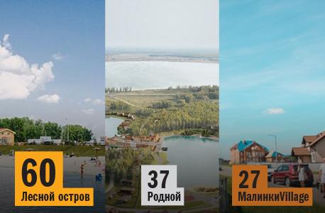 Рейтинг коттеджных поселков Челябинска  4