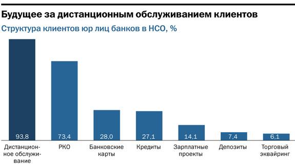 Рейтинг банков в Новосибирске 9