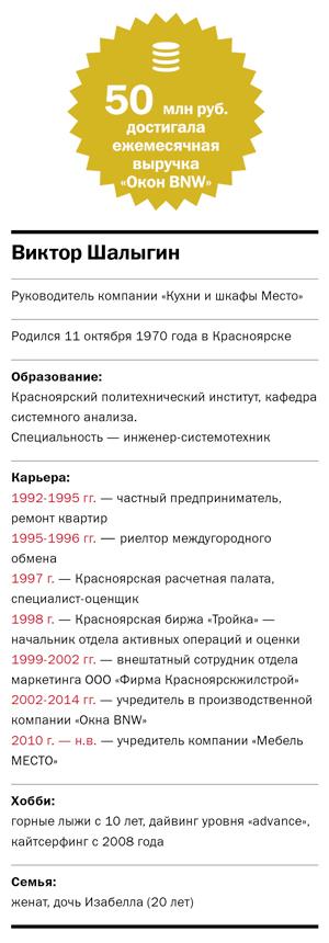"""""""Пожиратель кризисов"""" - бизнес-стори Виктора Шалыгина 1"""