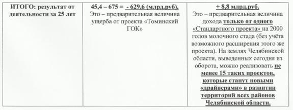 Минэконом взял в работу альтернативный Томинскому ГОКу проект 3