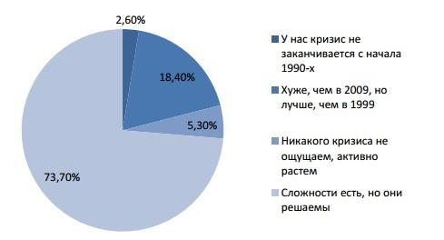 «Мы работаем по госзаказу и не заинтересованы в рынке». На Урале хотят вернуть Госплан 2