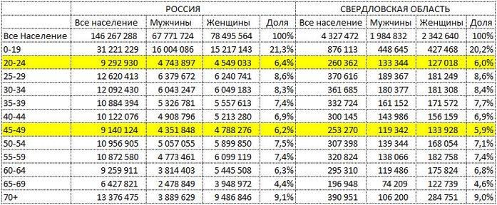 Сергей Балакирев: Не пугайте застройщиков — пол бетонный! 2
