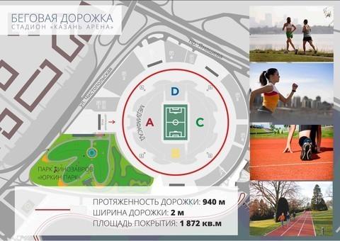 «Казань Арена» ищет инвесторов для оборудования кольцевой беговой дорожки 1