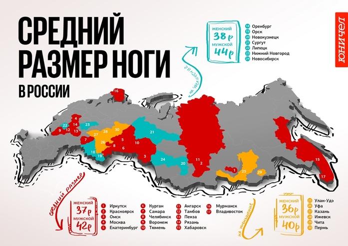 В Челябинске опубликован рейтинг самых больших размеров ног жителей России 1