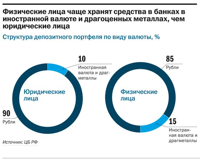 Рейтинг банков Нижнего Новгорода 1