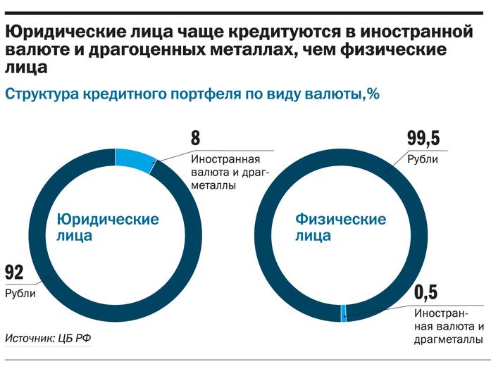 Рейтинг банков Нижнего Новгорода 3