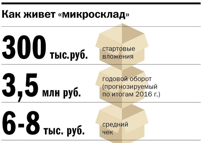 Алексей Попков: «Хотите, я увеличу площадь вашей квартиры на 10% почти бесплатно?» 1