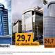 Рейтинг бизнес-центров Челябинска 2016
