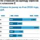 Рейтинг бизнес-центров Челябинска 13
