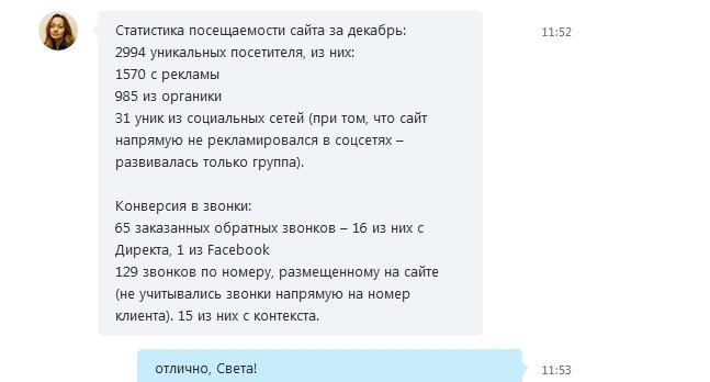 Сарафанное интернет-радио как способ раскрутки бренда нижегородского ресторана. Часть 2 2