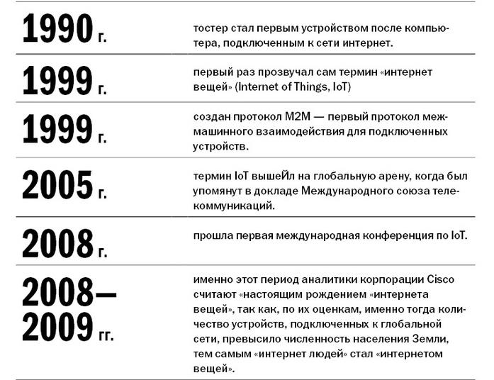 Технологии «интернета вещей» нижегородцы оценят уже в 2018 г. 1