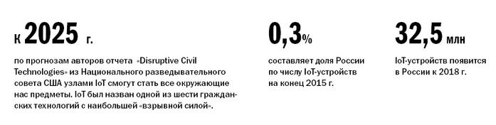 Технологии «интернета вещей» нижегородцы оценят уже в 2018 г. 2
