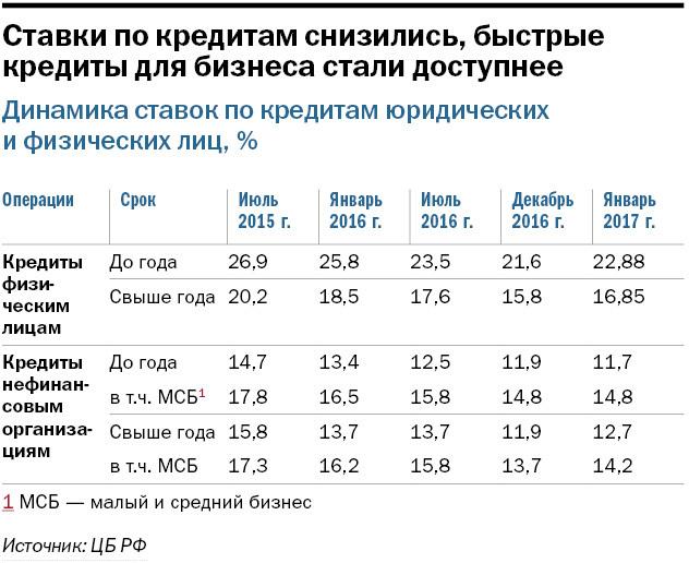 Крупнейшие банки Челябинска для бизнеса / РЕЙТИНГ 4