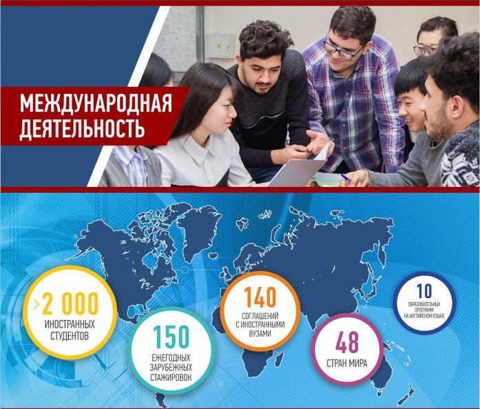 Южно-Уральский государственный университет (ЮУрГУ) 2