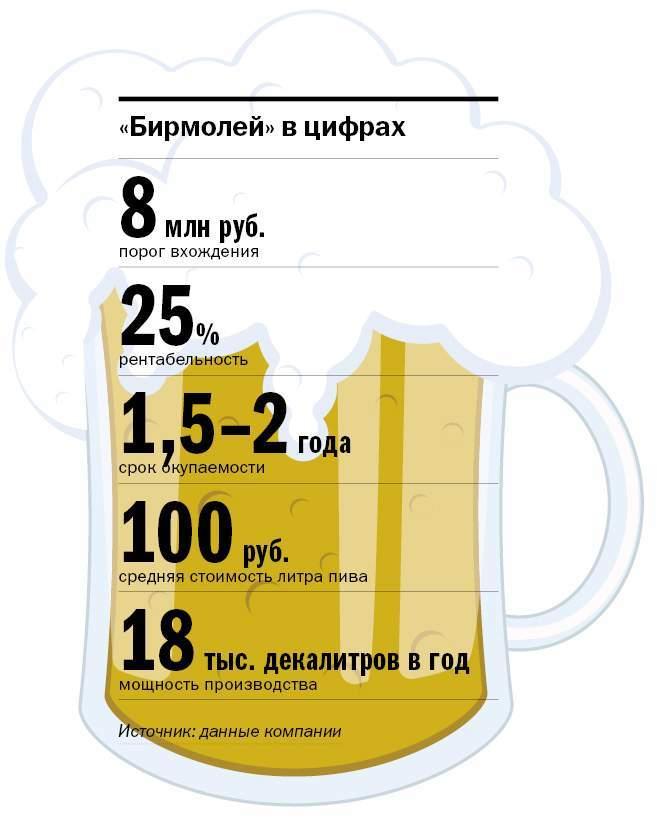 «Проблема России в том, что люди привыкли наслаждаться не вкусом пива, а количеством» 2