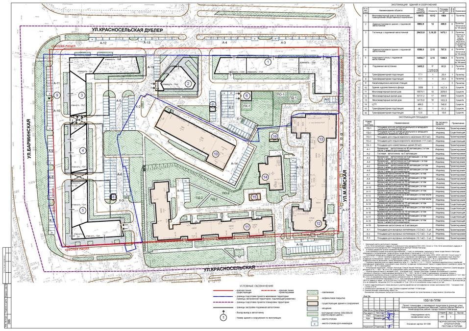 Жильё с гостиницами построят у метромоста в Нижнем Новгороде 1