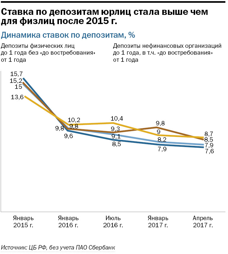 Рейтинг банков в Новосибирске 5