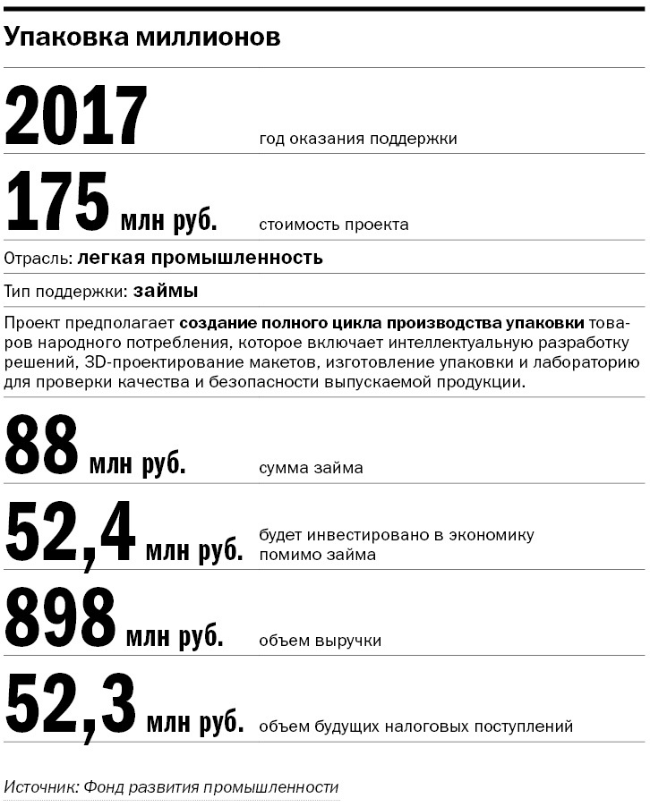 Диана Смидович: Как получить длинные дешевые деньги / КЕЙС 1