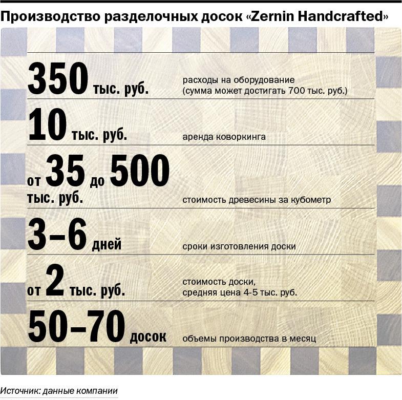 Как бизнес-тренер из Екатеринбурга променял конференц-залы на столярную мастерскую / ОПЫТ 3