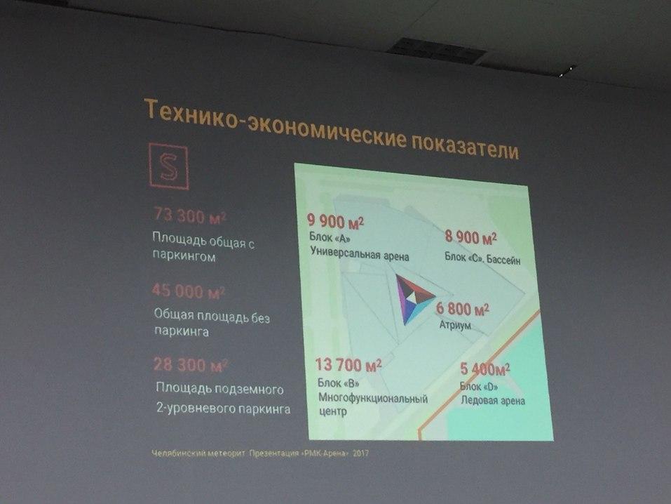 Спортивная арена у воды. Уральский застройщик приготовил мегапроект для Челябинска 1