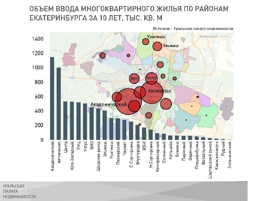 «Нужно запрещать застройку полей». Как будет развиваться Екатеринбург в ближайшие 10 лет 1