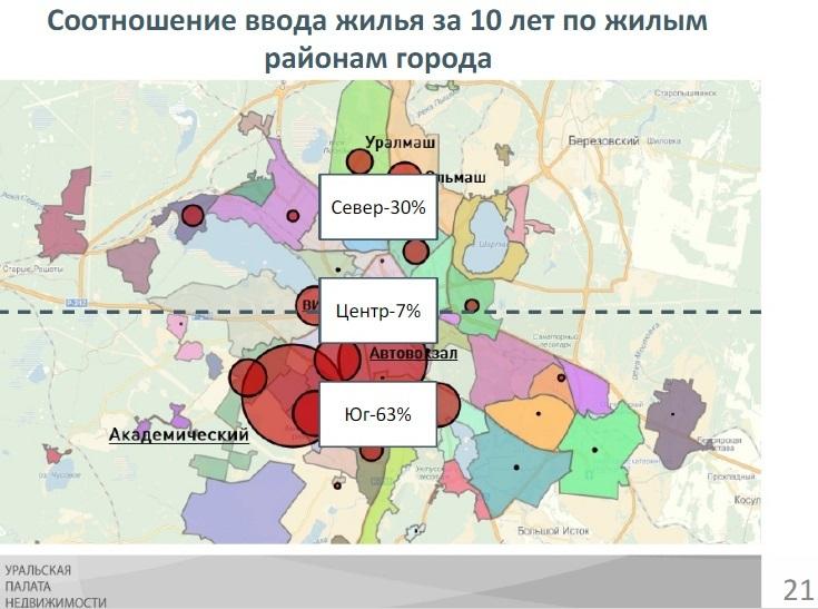 «Нужно запрещать застройку полей». Как будет развиваться Екатеринбург в ближайшие 10 лет 2