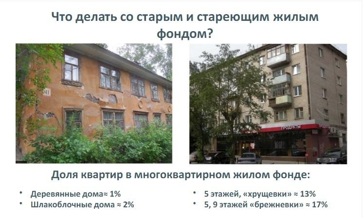«Нужно запрещать застройку полей». Как будет развиваться Екатеринбург в ближайшие 10 лет 3
