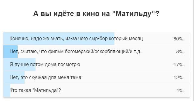 """Итоги недели: В Аэропорт """"Платов"""" запустят два автобусных маршрута 4"""